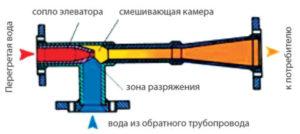 ИС 26, Таганрог,СистемыТеплоСнабжения