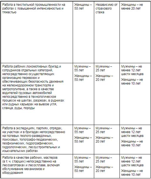 Трудовые книжки со стажем Авиационный переулок характеристика в суд с места работы пример