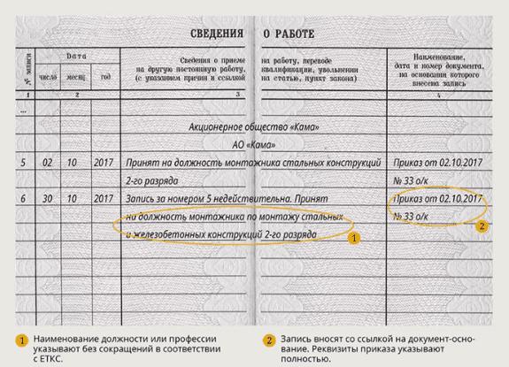 Трудовые книжки со стажем Спиридоньевский переулок нужны ли чеки для налогового вычета по лечению